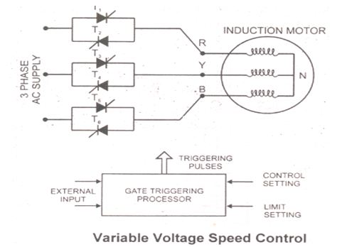three phase motor control using scr d e notes