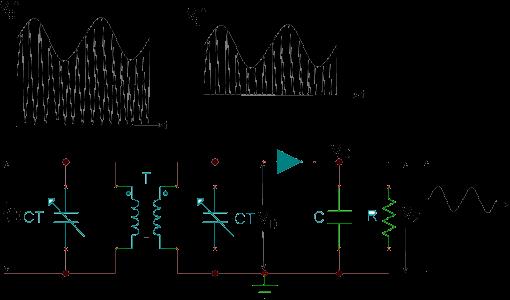fm slope detector