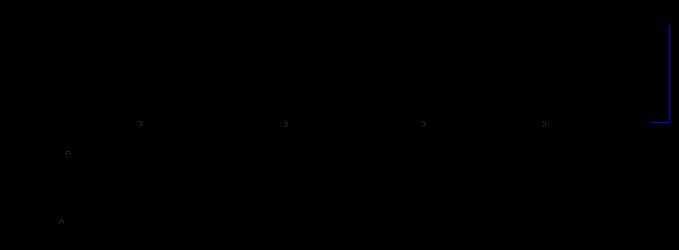 Fm Modulation System