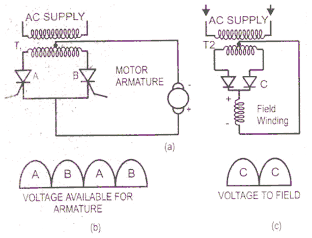SCR DC Motor Control Circuits
