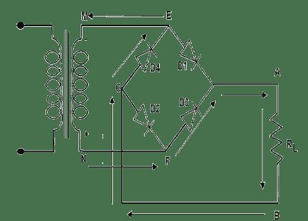 full wave bridge rectifier  uncontrolled  working bridge rectifier wiring diagram bridge rectifier wiring diagram