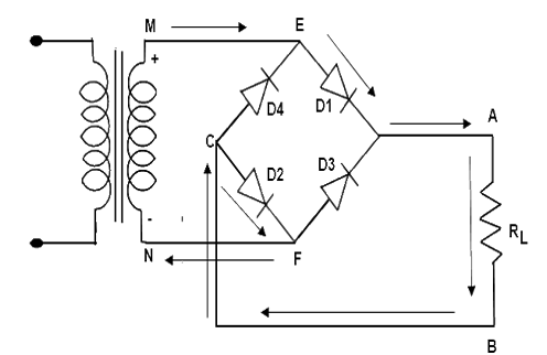 Bridge Rectifier Current Path Positive Cycle