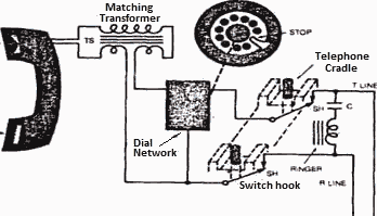 telephone set microphone receiver switch connections ringing rh daenotes com simple telephone circuit diagram simple telephone circuit diagram