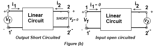 hybrid or h parameters of linear circuit d e notes