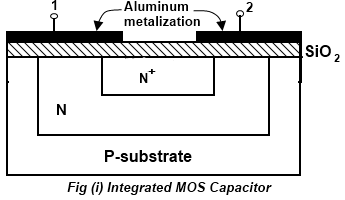 Integrated MOS Capacitor