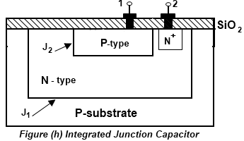 Integrated Junction Capacitor