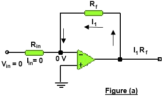 Inverting Amplifier With Error Voltage