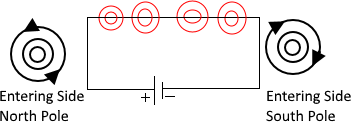 Magnetic Field Direction to current in straight Conductor Circuit