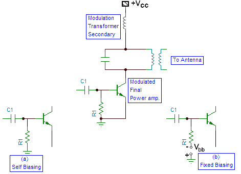 Modulation Final Class C Amplifier