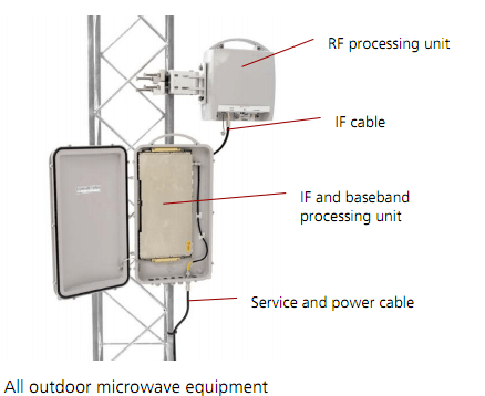 Outdoor Microwave Equipment