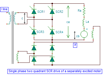 Single Phase Two Quardrant SCR Driver