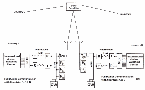 satellite phone system circuit diagram