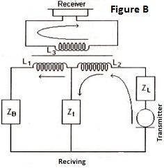 telephone set side tone receiver circuit