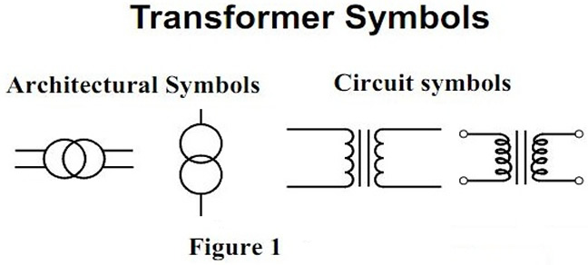 Circuit Diagram Transformer Symbol - Circuit and ...