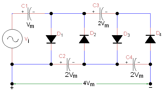 voltage multipliers